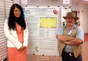 Dr. Lawson & Lindsey O'Neal-Joint Rowett and INRA Meeting-June 2012